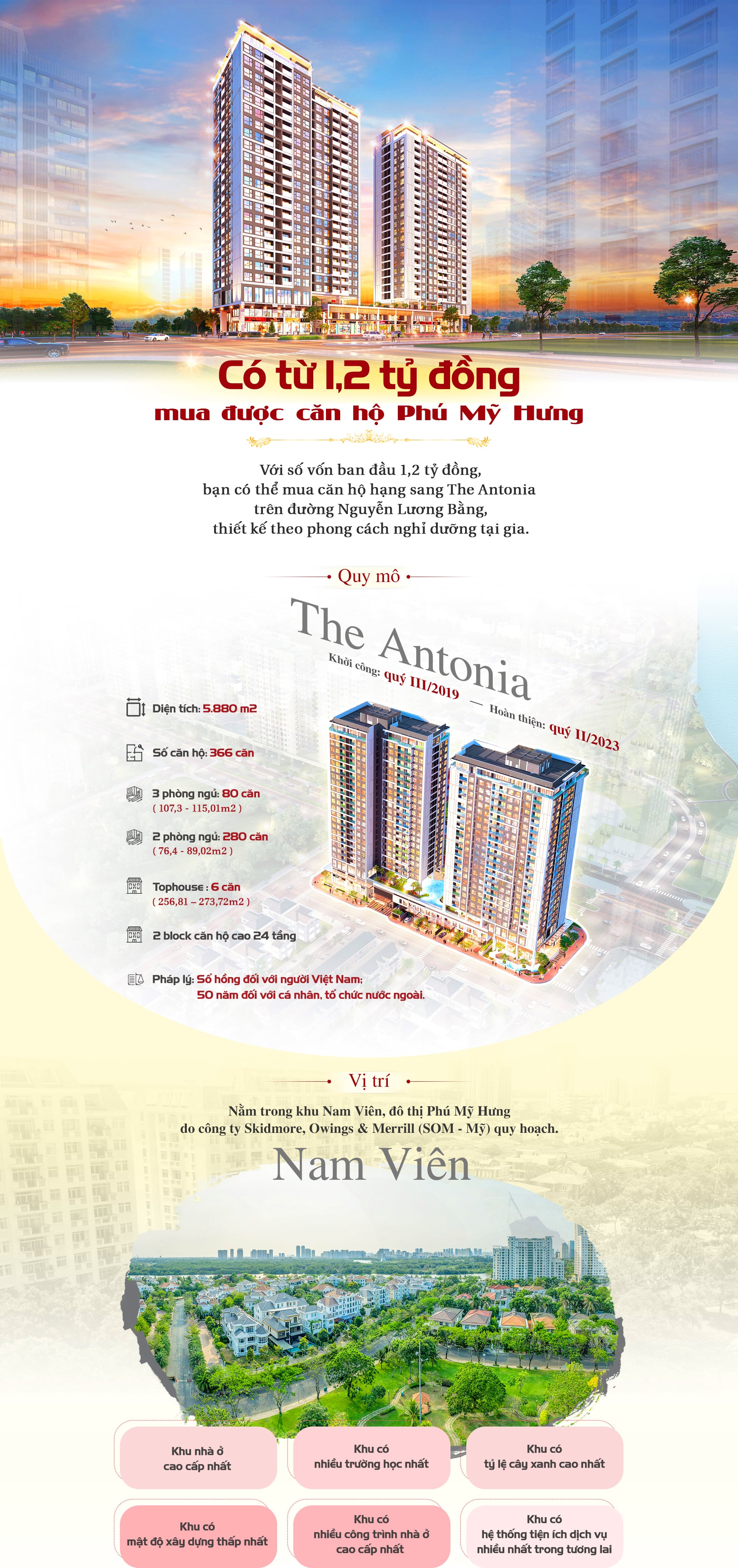 info-the-antonia-phu-my-hung